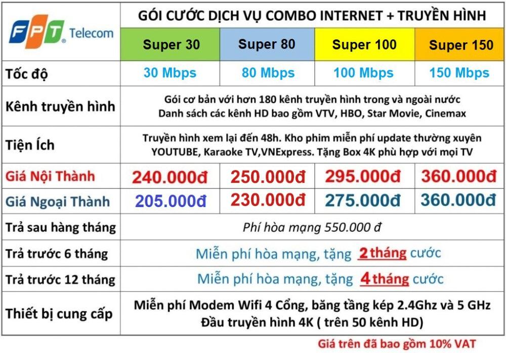 Lap Mang Truyen Hinh Fpt 1 Copy