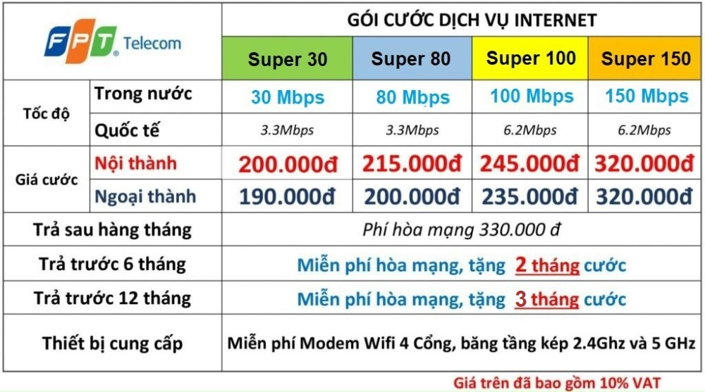 Lap Mang Internet Fpt